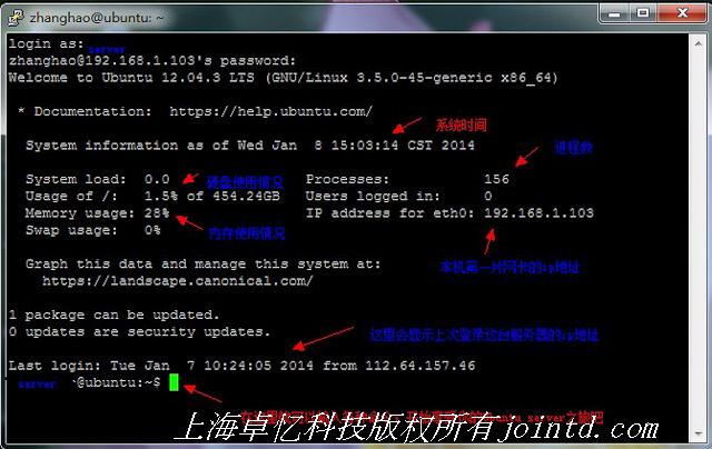 ubuntu server30-putty3finish